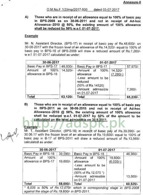 Finance Division Notification Revision of Basic Pay Scales & Allowances of Civil Servants of the Federal Government Islamabad Dated 03-07-2017 by Regulations Wing