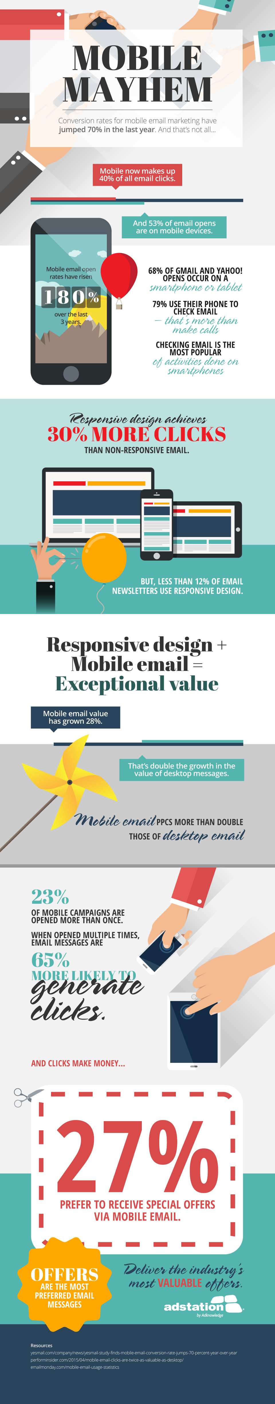 AdStation mobile infographic