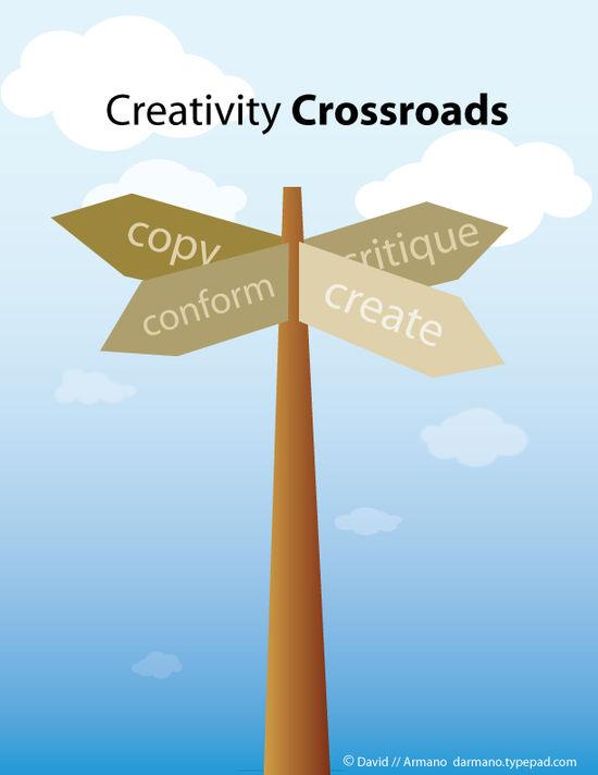 creativtycrossroads