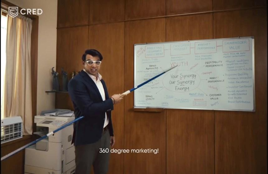 360 degree marketing meme template
