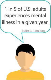 avatar-mental-health-stat