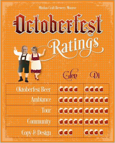 Adunate rates Minhas Craft Brewery