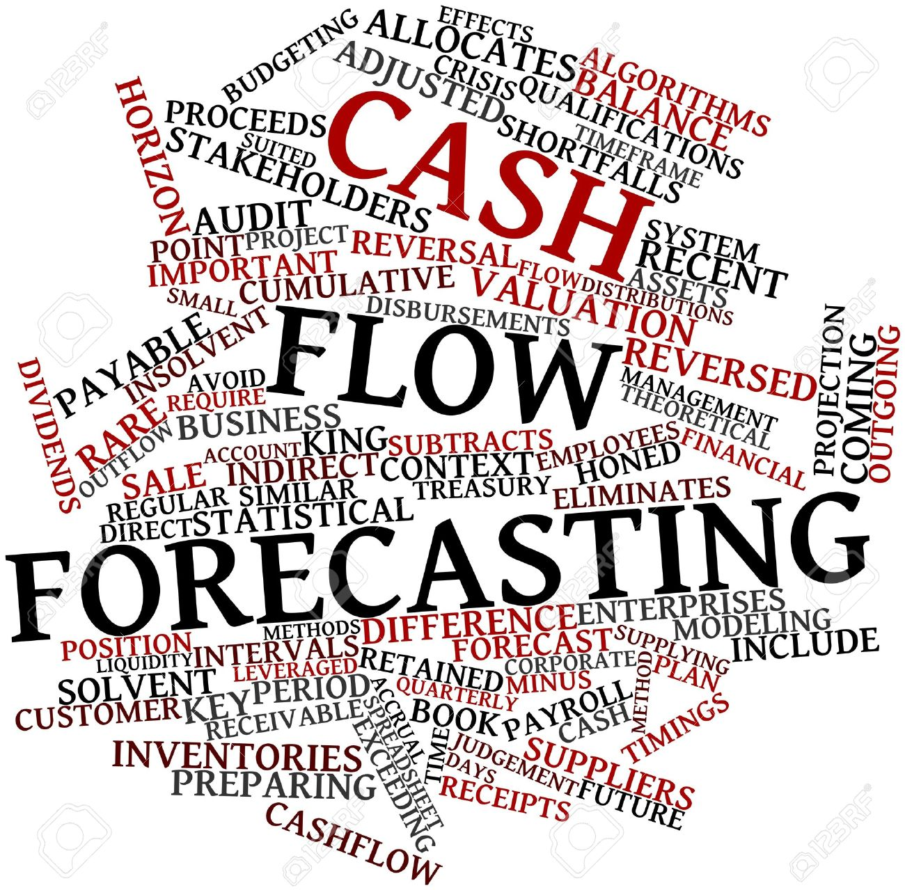 5 Reasons You Need A Cash Forecast Today