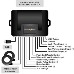 Advanced Keys  AK105B Smart Key with Push Start System