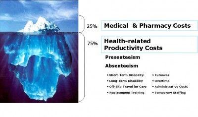 iceberg-and-healthcare-costs1
