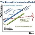 """Taller """"Innovación Disruptiva"""" el 3 de junio de 2015"""