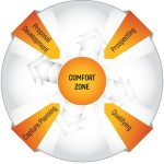 Sales and proposals confort zone