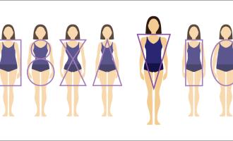 Как да се обличаш, ако имаш силует V