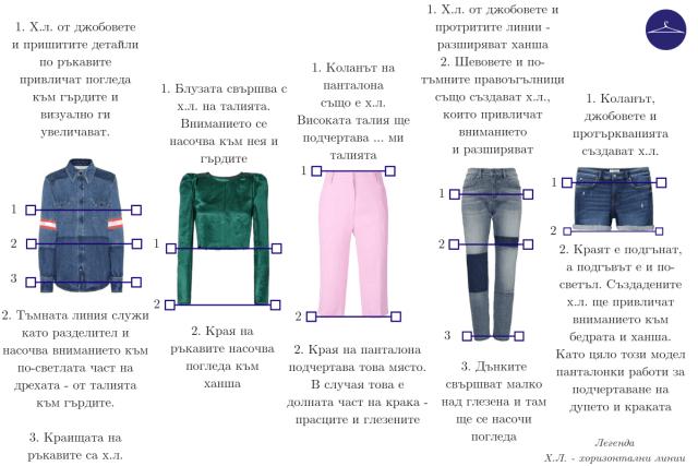 Хоризонтални линии дрехи