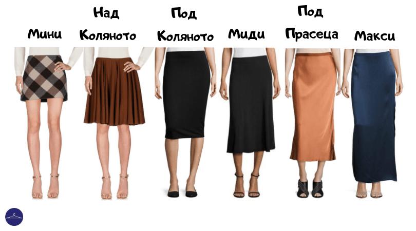 Кои са различните дължини на полите