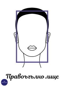 Правоъгълна форма на лицето