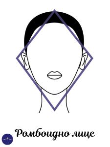 Ромбоидна форма на лицето