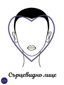 Сърцевидна форма на лицето