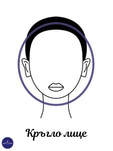 Кръгла форма на лицето