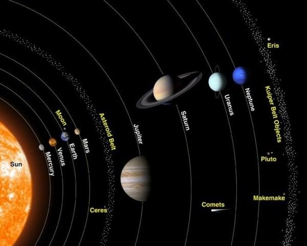 Where do the planets get their names? - cleveland.com