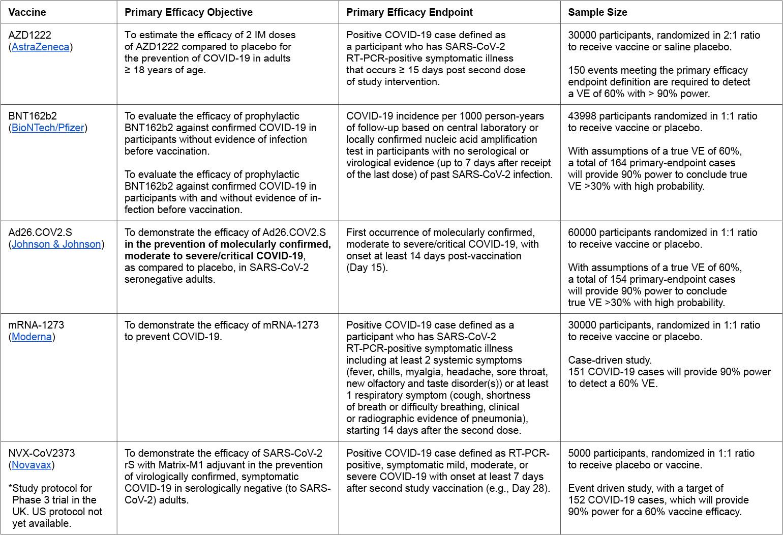 covid 19 vaccine candidates mass
