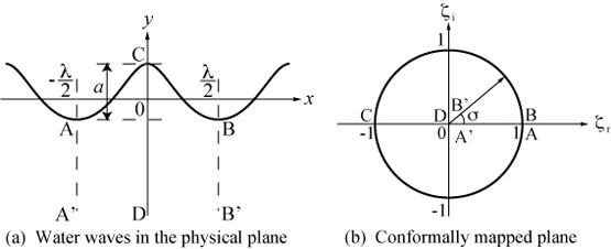 Davies' surface condition and singularities of deep water waves
