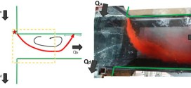 Analysis of Flow Separation Using a Local Frame Axis: Application to the Open-Channel Bifurcation