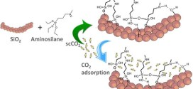 Regenerable solid CO2 sorbents prepared by supercritical grafting of aminoalkoxysilane into low-cost mesoporous silica