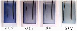 Electrochromic enhancement of poly(3,4-ethylenedioxythiophene) films functionalized with hydroxymethyl and ethylene oxide