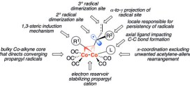 Assembling Contiguous Quaternary Carbon Atoms: Regio- and Stereoselective Rearrangements in Cobalt-Directed Radical Reactions of 1,4-Enynes