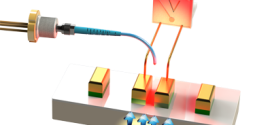 Opto-spintronics in InP using ferromagnetic tunnel spin filters