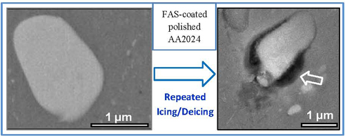 The icephobic performance of alkyl-grafted aluminum surfaces
