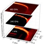 Controllable Broadband Absorption in the Mixed Phase of Metamagnets