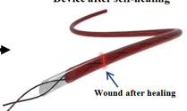 Magnetic-Assisted Self-Healable Yarn-Based supercapacitors -