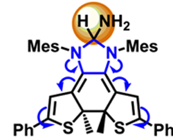 An Isolable, Photoswitchable N-Heterocyclic Carbene: On-Demand Reversible Ammonia Activation