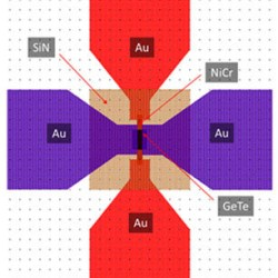 Improved terahertz modulation using germanium telluride (GeTe) chalcogenide thin films . Advances in engineering