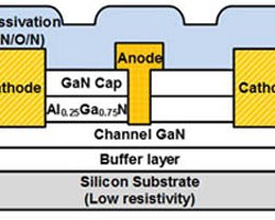 2.07-kV AlGaN/GaN Schottky Barrier Diodes on Silicon With High Baliga's Figure-of-Merit. Advances in Engineering