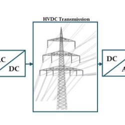 Hybrid state estimator considering SCADA and synchronized phasor measurements in VSC-HVDC transmission links. Advances in Engineering