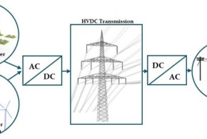 State estimation with SCADA and PMU measurements in VSC-HVDC links