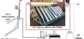 Thermal performance of a new CPC solar air collector with flat micro-heat pipe arrays
