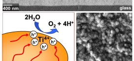 doped titanium species in the enhanced photoelectrochemical properties of iron oxide films (advances in engineering)