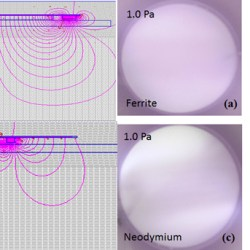 Plasma Characteristics and Target Erosion profile of Racetrack-shaped RF Magnetron Plasma with weak rubber magnets for full Circular Target Utilization - Advances in Engineering