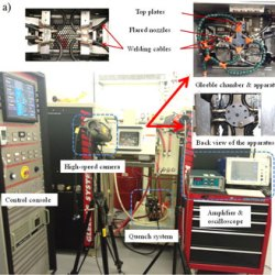 New Biaxial Testing System for Generating Forming Limit Diagrams for Sheet Metals Under Hot Stamping Conditions (Advances in Engineering)