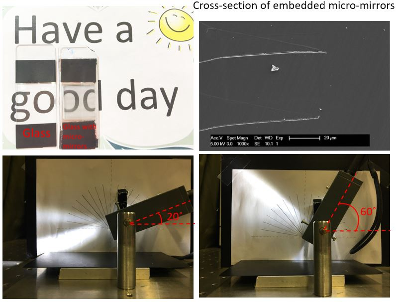 Potential advantages of a multifunctional complex fenestration system with embedded micro-mirrors in daylighting - advances in engineering