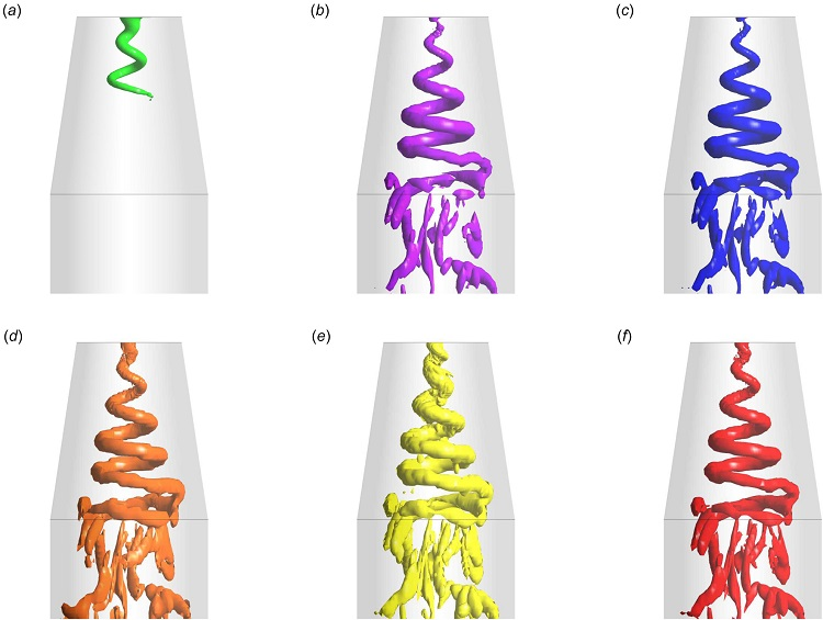 Computational and Theoretical Analyses of the Precessing Vortex Rope in a Simplified Draft tube of a Scaled Model of a Francis Turbine - advances in enginering Rajan_Cimbala_Vortex_Rope_figure_ALL