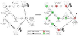 Steady-state flow computation in gas distribution networks with multiple pressure levels- Advances in Engineering