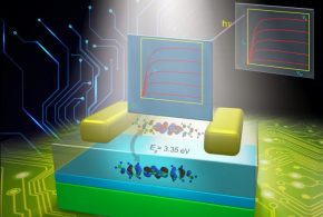 A Wide Band Gap Naphthalene Semiconductor for Thin-Film Transistors
