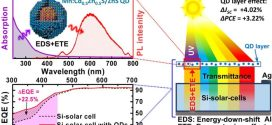 Enhanced efficiency and current density of solar cells via energy-down-shift having energy-tuning-effect of highly UV-light-- Advances in Engineering