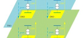 Hierarchical coordination of TSO-DSO economic dispatch considering large-scale integration of distributed energy resources 4. Advances in Engineering