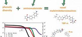 Innovative Approach Using Aminomaleimide for Unlocking Phenolic Diversity in High-Performance Maleimidobenzoxazine Resins. Advances in Engineering