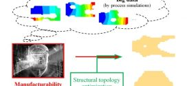 Topology optimization of composite structures with data-driven resin filling time manufacturing constraint. Advances in Engineering