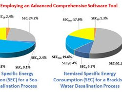 specific energy consumption in reverse osmosis desalination processes-Advances in Engineering