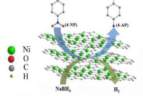 Microwave-irradiated preparation of reduced graphene oxide-Ni nanostructures and their enhanced performance for catalytic reduction of 4-nitrophenol
