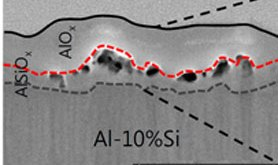 Si incorporation on anodic growth of barrier-type Al oxide-Advances in Engineering