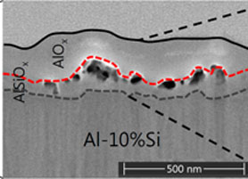 The role of Si incorporation on the anodic growth of barrier-type Al oxide. Advances in Engineering
